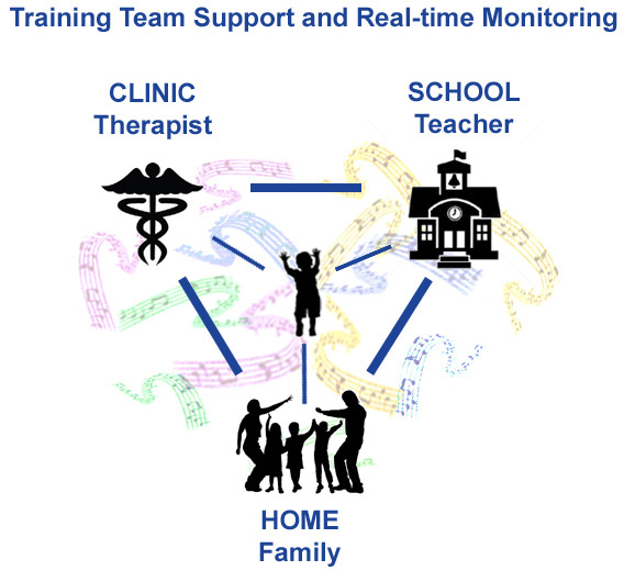 SnS-Home-School-Clinic3 crop